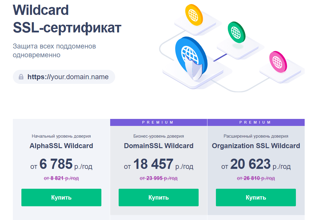 wildcard сертификат