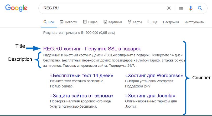 Настройка SEO в REG.Site 10