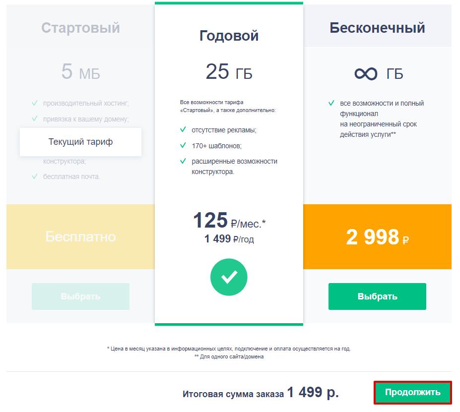 Общая информация о Конструкторе REG.RU. Тарифные планы 5