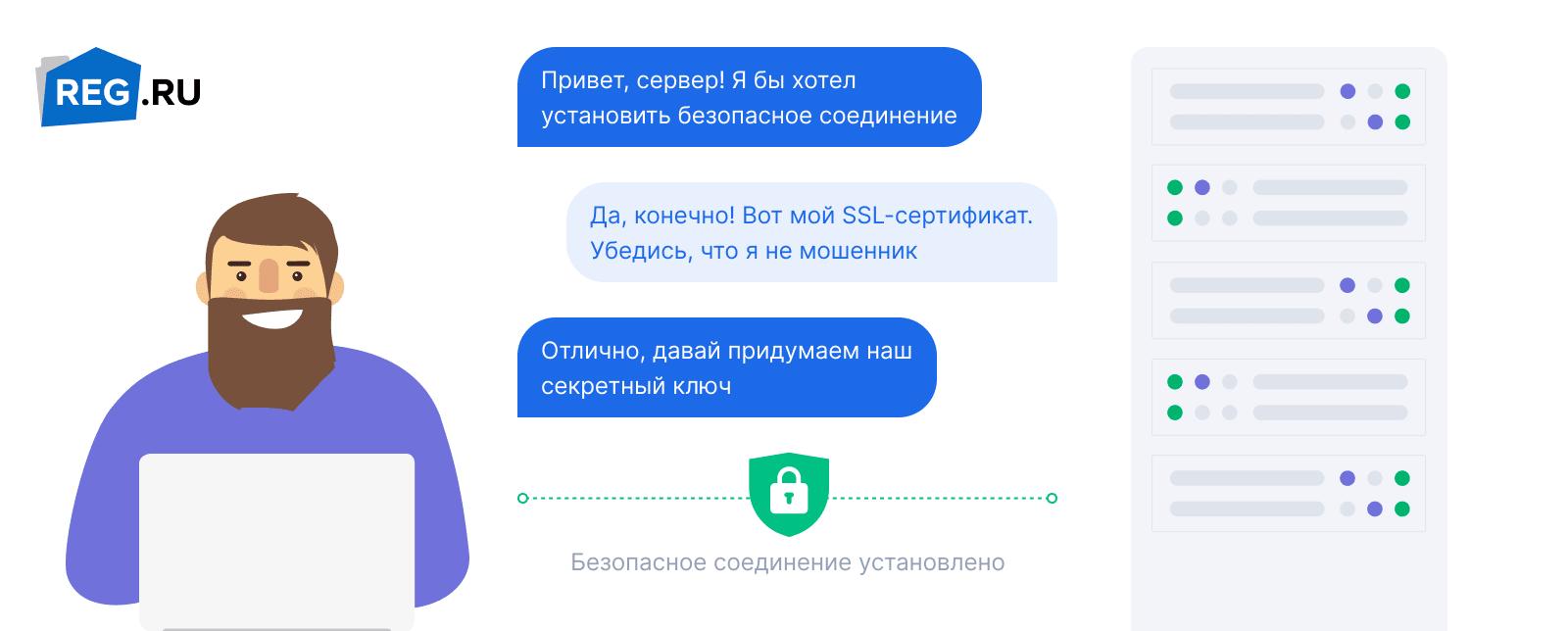 Схема работы https