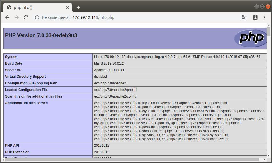 регистрация домена ru или рф