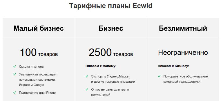 добавление магазина ecwid в конструкторе reg.ru 5