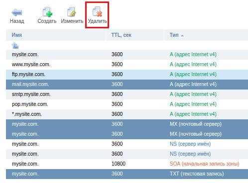 ресурсные записи в ispmanager5 2