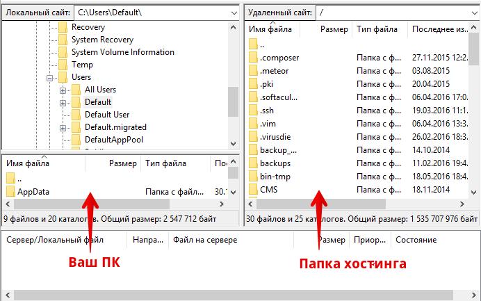 Обмен данными ftp хостинг wordpress загрузить хостинг
