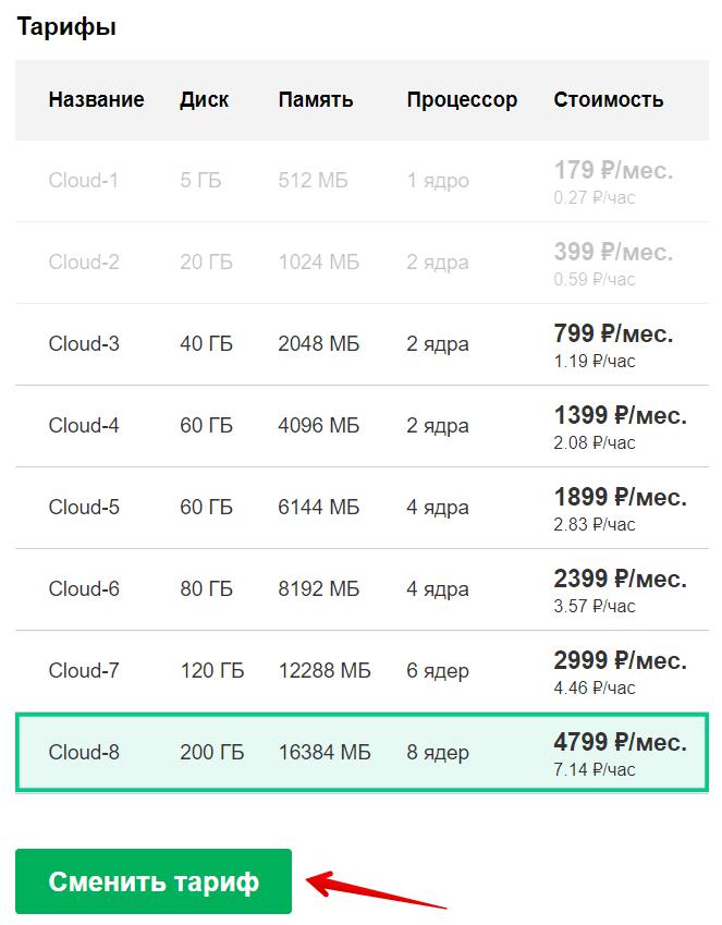 как повысить тариф облачных vps 3
