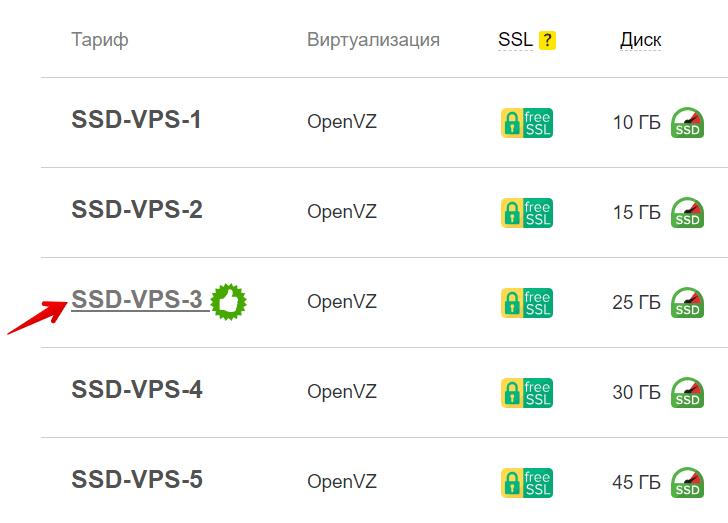 как заказать vps 2