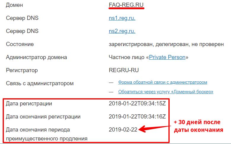 правила регистрации доменов ru рф