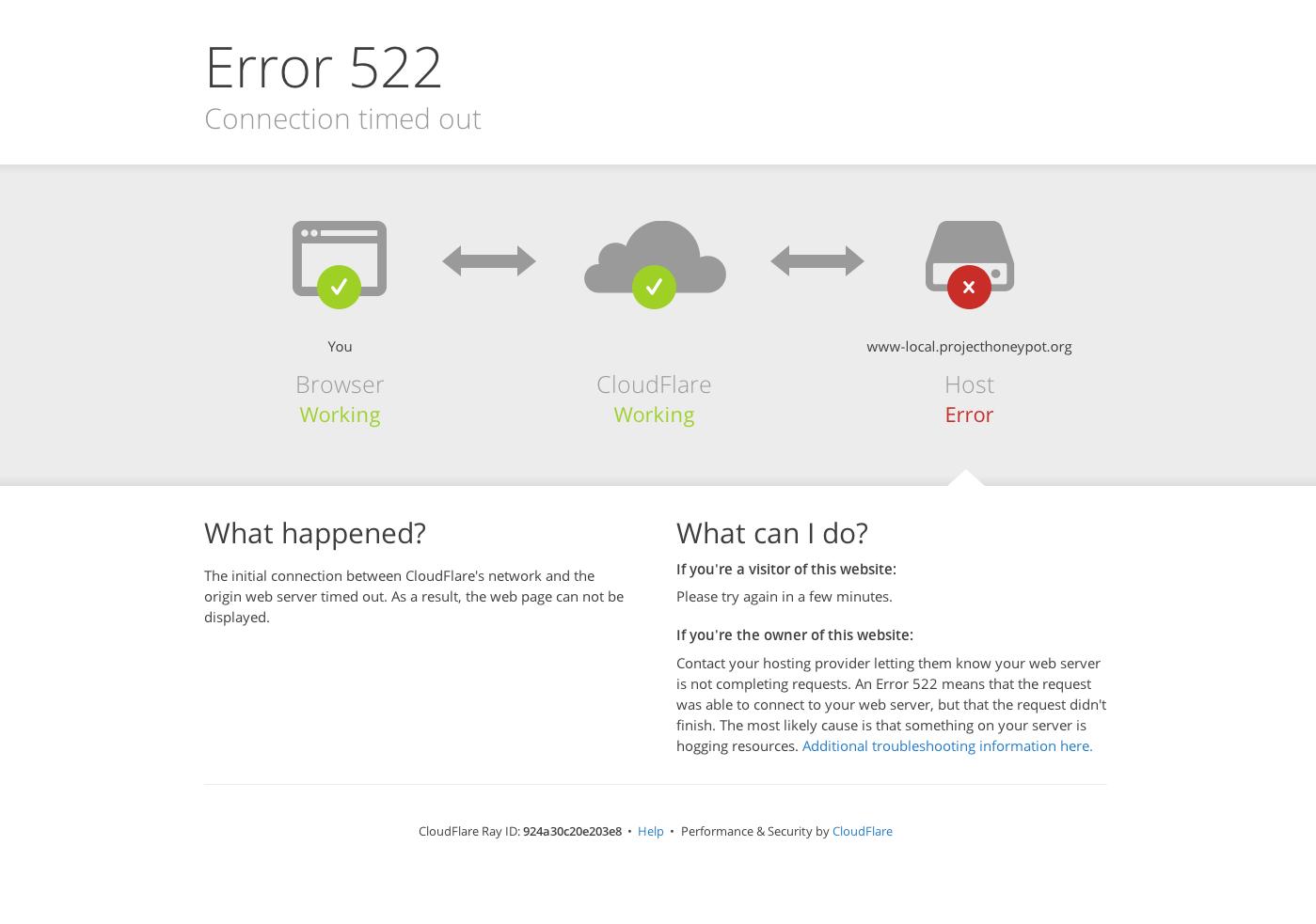 Ошибки 520, 521, 522, 524 на сайте (2)
