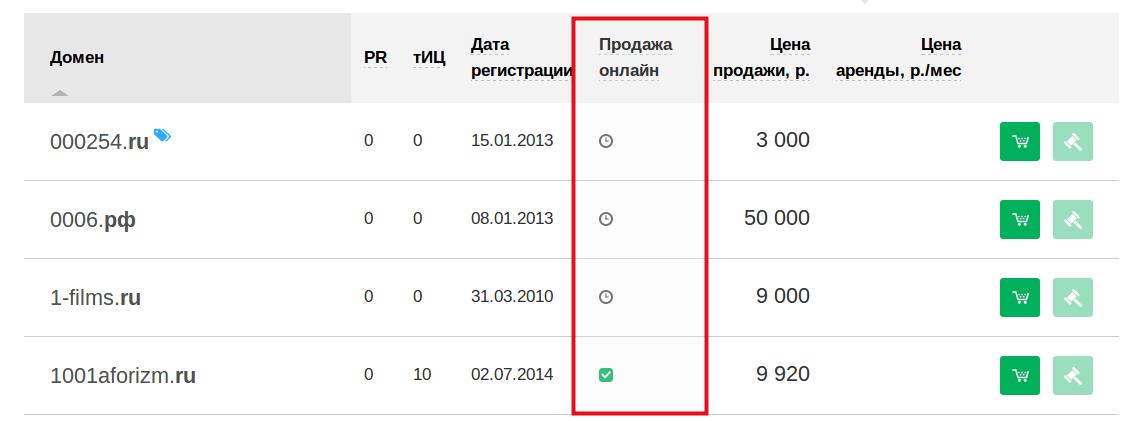 магазин доменов онлайн статус