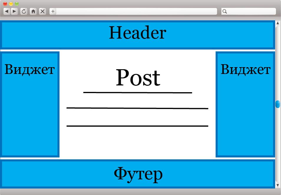 Тема в WordPress