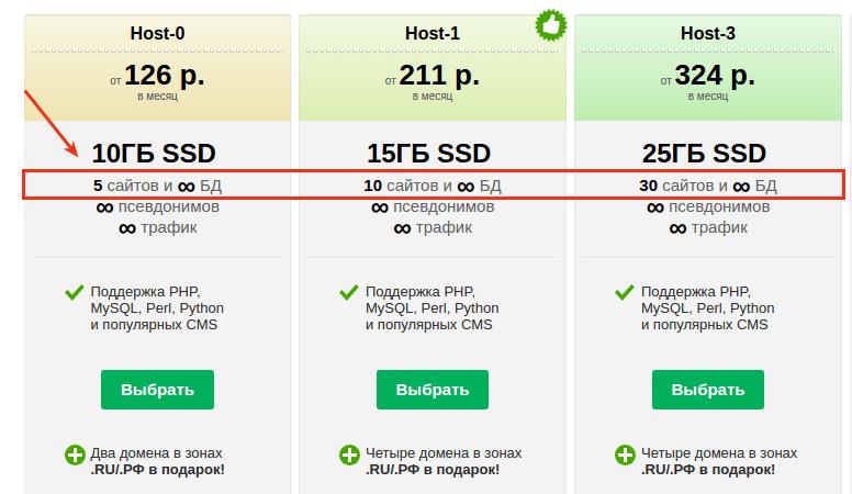 количество сайтов на хостинге